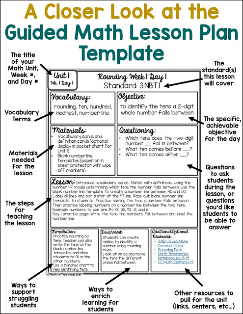 This free lesson plan template is perfect for guided math groups. It will help you stay organized as you write you lesson plans.