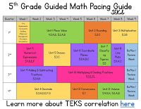 5th Grade TEKS Math Pacing Guide