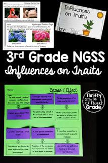 https://www.teacherspayteachers.com/Product/Inheritance-and-Traits-aligns-to-NGSS-3-LS1-1-3-LS3-1-3-LS3-2-3-LS4-2-4153532?utm_source=TITGBlog&utm_campaign=Inheritance%20%26%20Traits%20Blog%20Post%20Grade%203