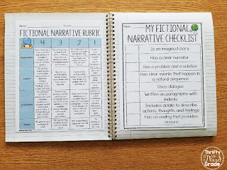 Fictional Narrative student friendly rubrics and checklists.