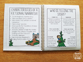 This fictional narrative writing unit includes mentor text, posters, writing prompts, lesson plans, and activities for teaching personal narratives.  Includes rubrics, checklists, and more. Your students will learn about brainstorming topics, writing introductions, conclusions, and much more! Available for second grade, third grade, fourth grade, and fifth grade students.