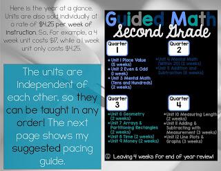 2nd Grade Year at a Glance