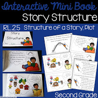 https://www.teacherspayteachers.com/Product/Story-Structure-Interactive-Mini-Book-RL25-3353919