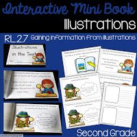 https://www.teacherspayteachers.com/Product/Illustrations-in-the-Text-Interactive-Mini-Book-RL27-3354222