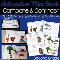 https://www.teacherspayteachers.com/Product/Compare-Contrast-Interactive-Mini-Book-RL29-3353820