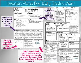 Daily lesson plans