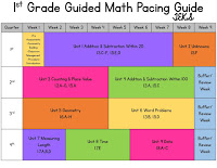 1st Grade Math Pacing Guide for TEKS
