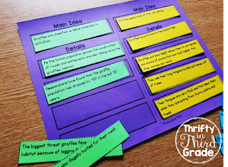 This activity allows students to determine how main ideas and details are related.