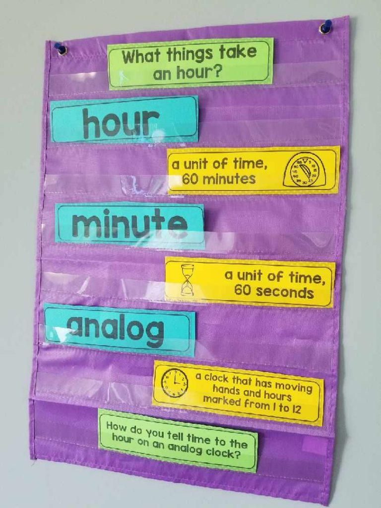 Vocabulary chart for telling time