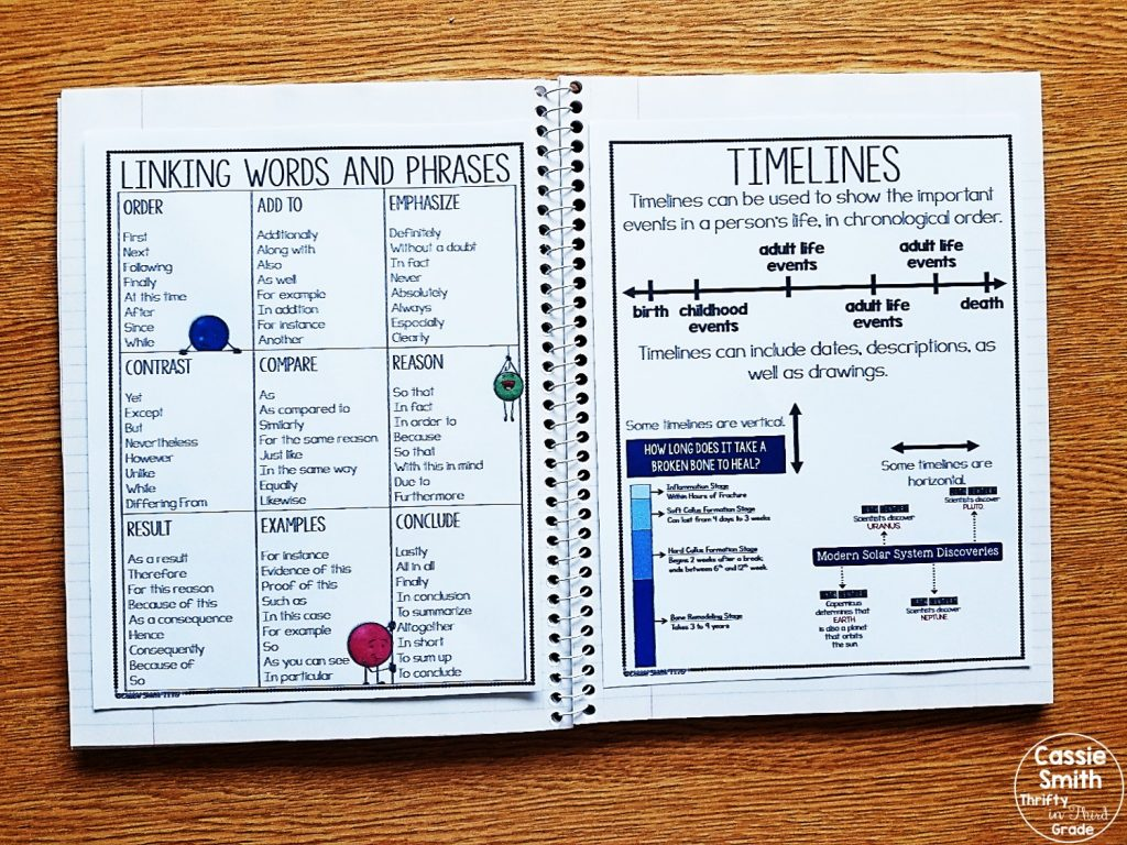 Timelines are an excellent tool to use when teaching your students to write biography reports.