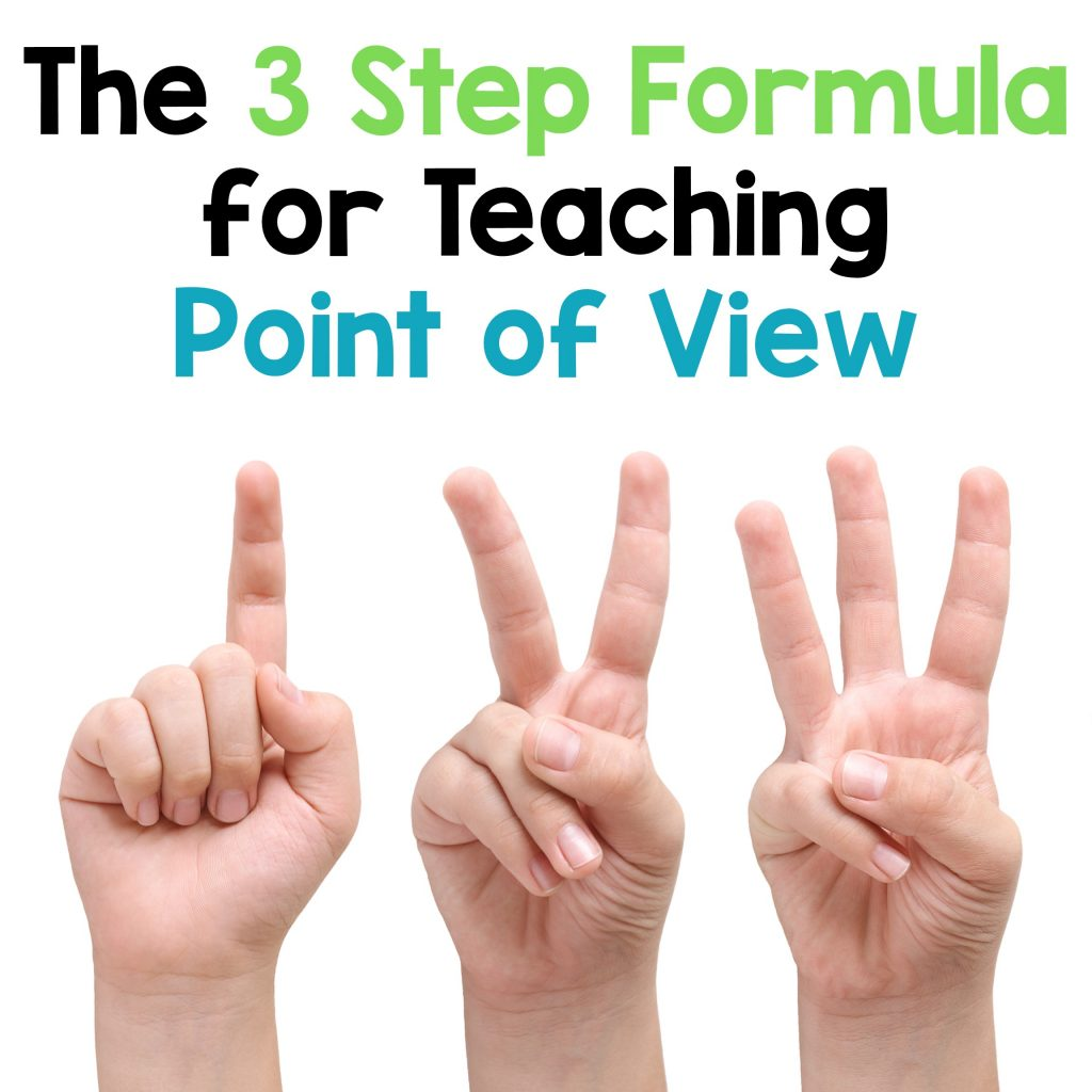 Fingers showing one, two, three steps for point of view.
