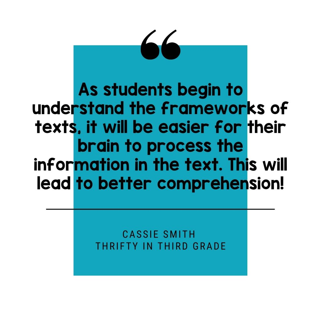 Quote about text structure: As students begin to understand the frameworks of texts, it will be easier for their brain to process the information in the text. This will lead to better comprehension!