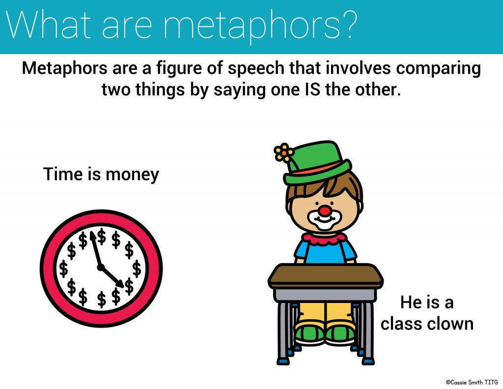 Teaching figurative language metaphors: figure of speech that compares two things by saying one thing is another