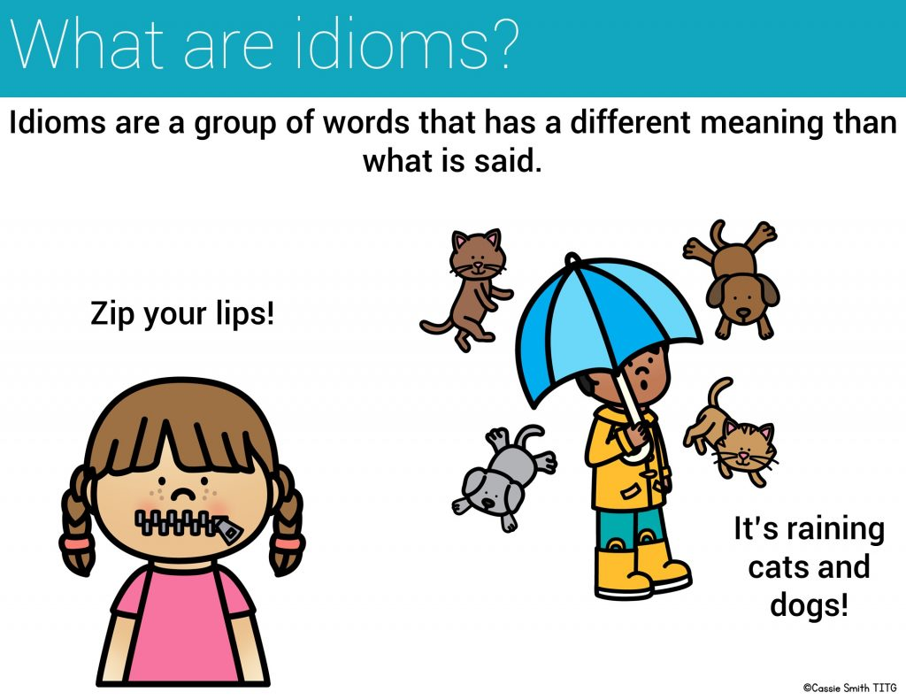 Teaching figurative language idioms: a group of words that has a different meaning than what is actually said